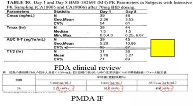 详解参比制剂的文献调研与参比制剂实验分析